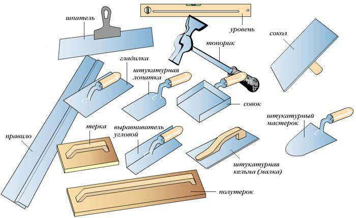 Инструмент штукатура моляра